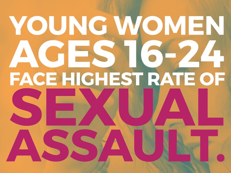 sexual assault facts | sexual assault awareness | Healthy Relationships | Be the One Ohio